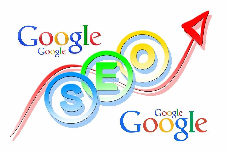 Google - Kereső optimalizálás - Profi WebDesign